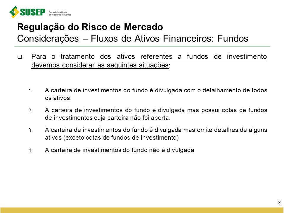 Regulação do Risco de Mercado Considerações – Fluxos de Ativos Financeiros: Fundos Para o tratamento dos ativos referentes a fundos de investimento de