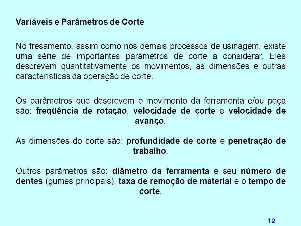 12 Variáveis e Parâmetros de Corte No fresamento, assim como nos demais processos de usinagem, existe uma série de importantes parâmetros de corte a c