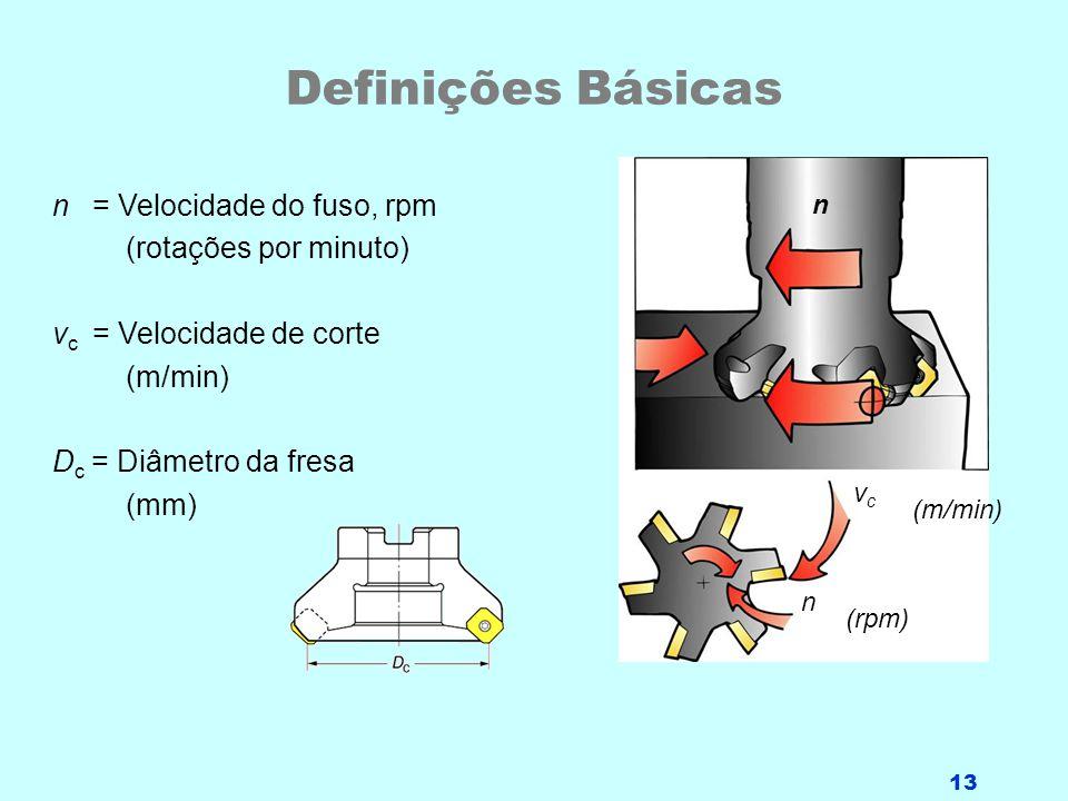 13 Definições Básicas n = Velocidade do fuso, rpm (rotações por minuto) v c = Velocidade de corte (m/min) D c = Diâmetro da fresa (mm) n vcvc n (m/min