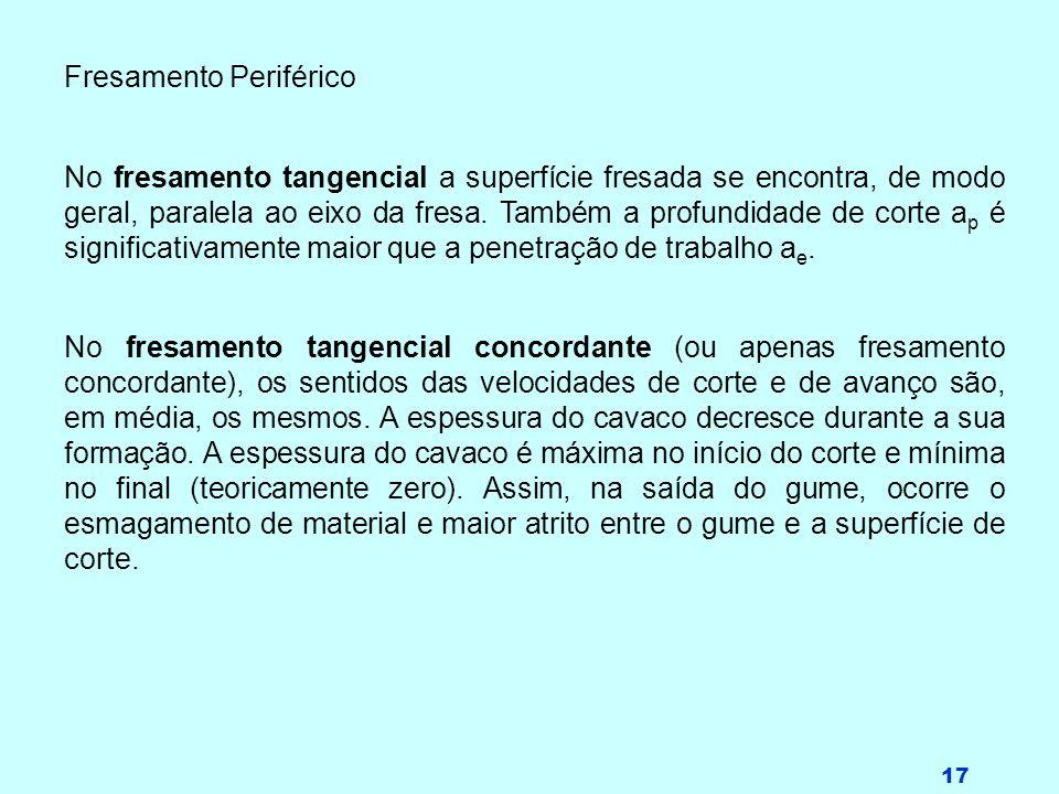 17 Fresamento Periférico No fresamento tangencial a superfície fresada se encontra, de modo geral, paralela ao eixo da fresa. Também a profundidade de
