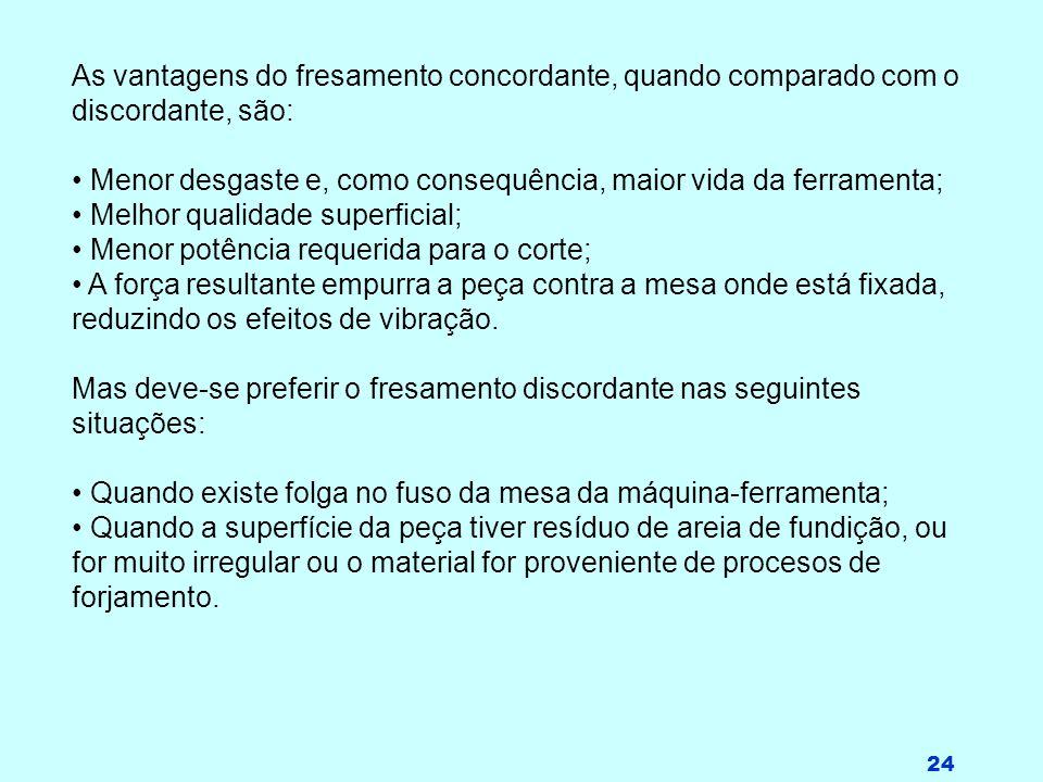 24 As vantagens do fresamento concordante, quando comparado com o discordante, são: Menor desgaste e, como consequência, maior vida da ferramenta; Mel