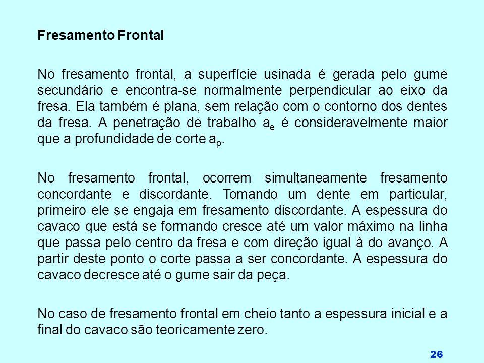 26 Fresamento Frontal No fresamento frontal, a superfície usinada é gerada pelo gume secundário e encontra-se normalmente perpendicular ao eixo da fre