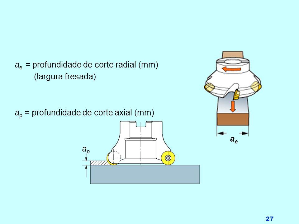 27 a e = profundidade de corte radial (mm) (largura fresada) a p = profundidade de corte axial (mm) apap aeae