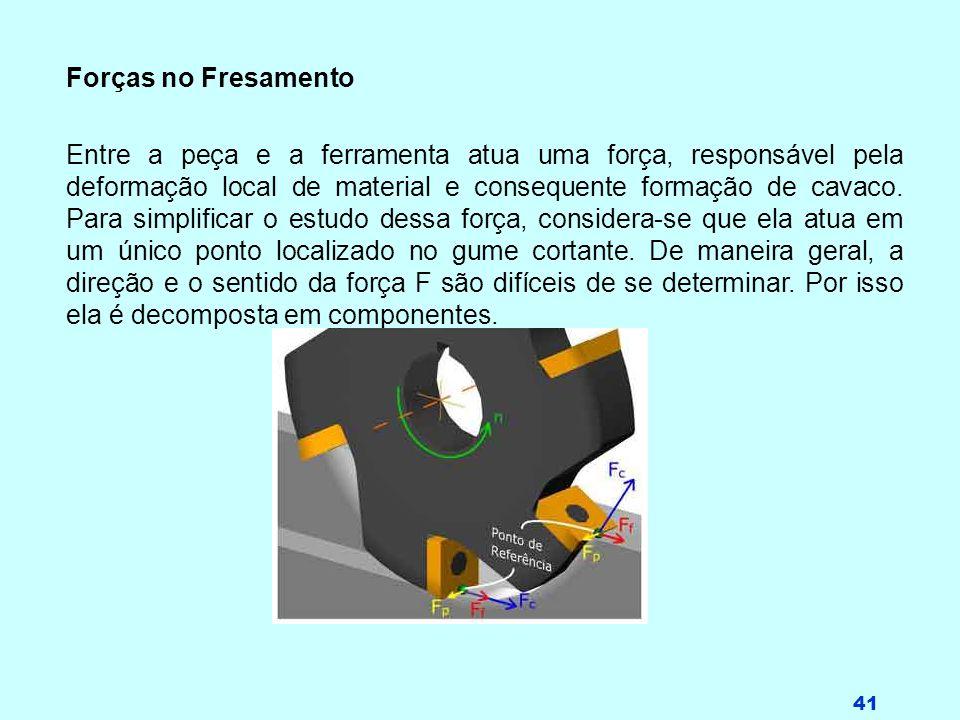 41 Forças no Fresamento Entre a peça e a ferramenta atua uma força, responsável pela deformação local de material e consequente formação de cavaco. Pa