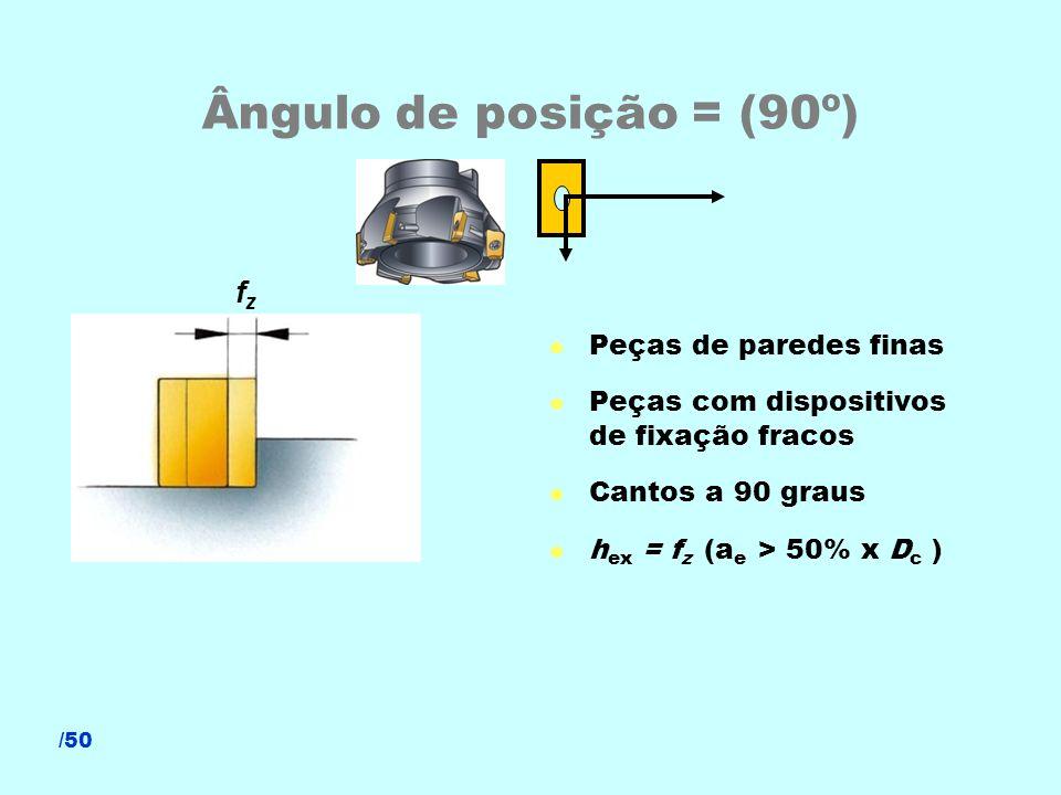 /50 Ângulo de posição = (90º) l Peças de paredes finas l Peças com dispositivos de fixação fracos l Cantos a 90 graus l h ex = f z (a e > 50% x D c )
