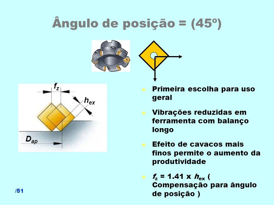 /51 Ângulo de posição = (45º) l Primeira escolha para uso geral l Vibrações reduzidas em ferramenta com balanço longo l Efeito de cavacos mais finos p