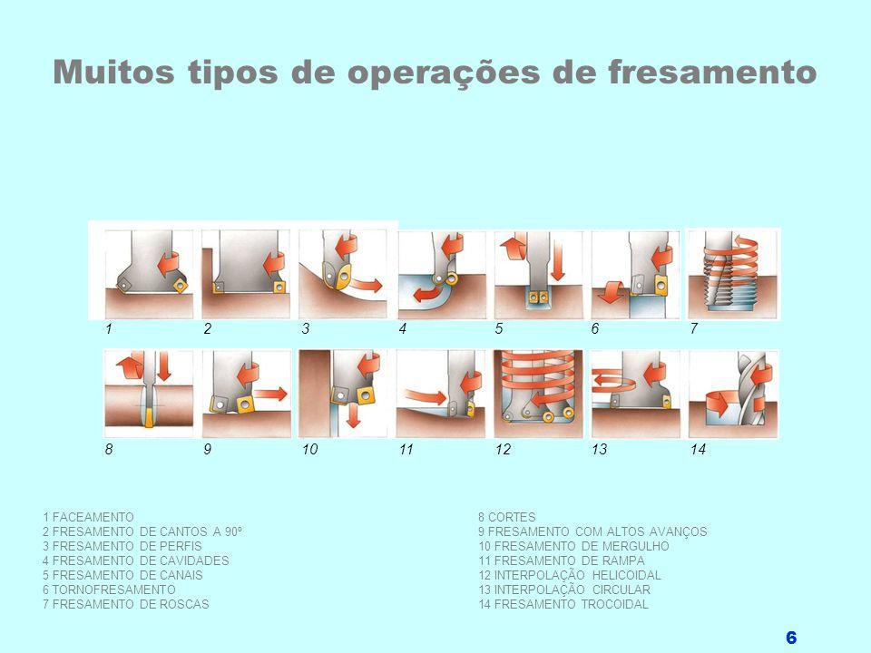6 1234567 891011121314 1 FACEAMENTO8 CORTES 2 FRESAMENTO DE CANTOS A 90º9 FRESAMENTO COM ALTOS AVANÇOS 3 FRESAMENTO DE PERFIS10 FRESAMENTO DE MERGULHO