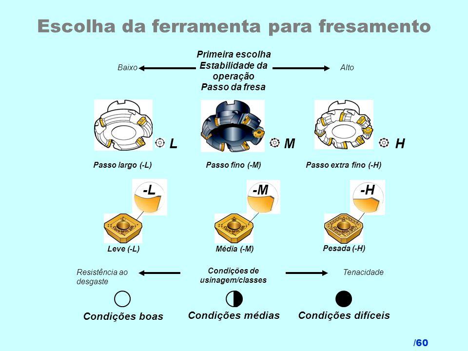 /60 Escolha da ferramenta para fresamento CoroKey 2006 – Produtos / Teoria de fresamento Passo largo (-L)Passo fino (-M) Passo extra fino (-H) Primeir