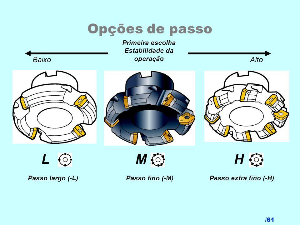 /61 Opções de passo Passo largo (-L)Passo fino (-M)Passo extra fino (-H) Primeira escolha Estabilidade da operação BaixoAlto LMH CoroKey 2006 – Produt