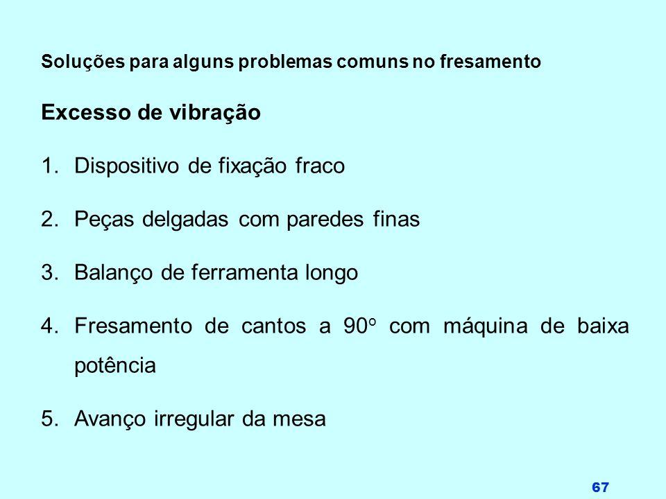 67 Soluções para alguns problemas comuns no fresamento Excesso de vibração 1.Dispositivo de fixação fraco 2.Peças delgadas com paredes finas 3.Balanço