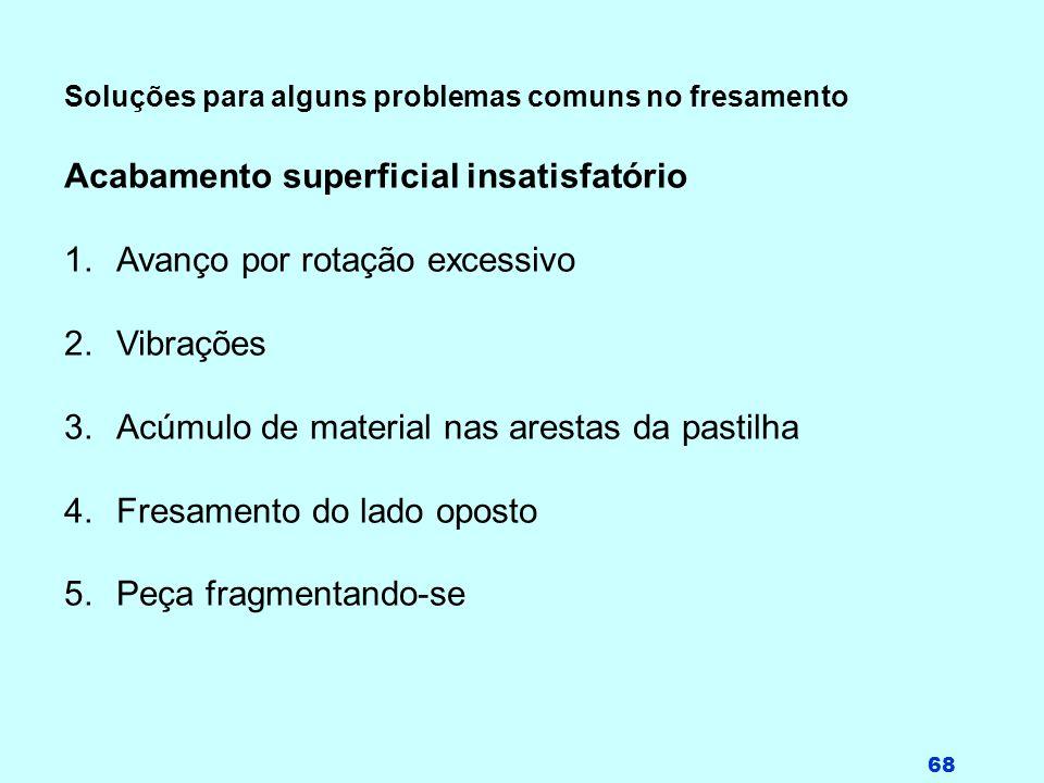 68 Soluções para alguns problemas comuns no fresamento Acabamento superficial insatisfatório 1.Avanço por rotação excessivo 2.Vibrações 3.Acúmulo de m