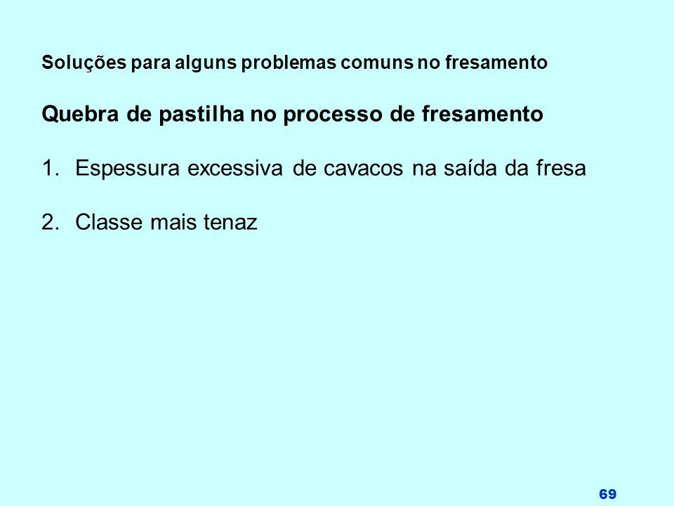 69 Soluções para alguns problemas comuns no fresamento Quebra de pastilha no processo de fresamento 1.Espessura excessiva de cavacos na saída da fresa