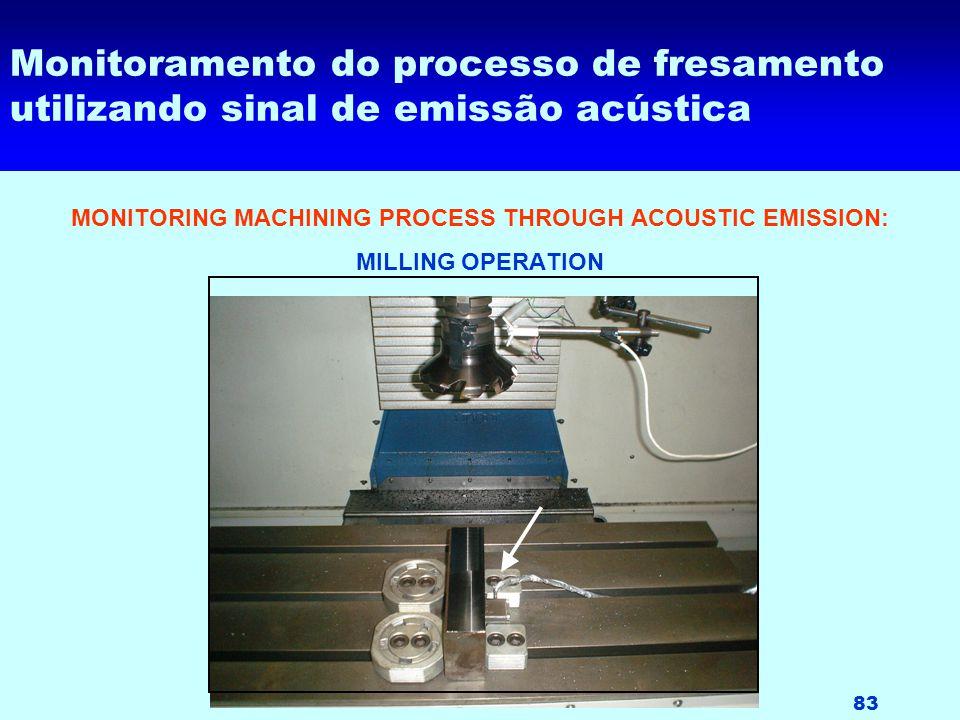 83 MONITORING MACHINING PROCESS THROUGH ACOUSTIC EMISSION: MILLING OPERATION Monitoramento do processo de fresamento utilizando sinal de emissão acúst