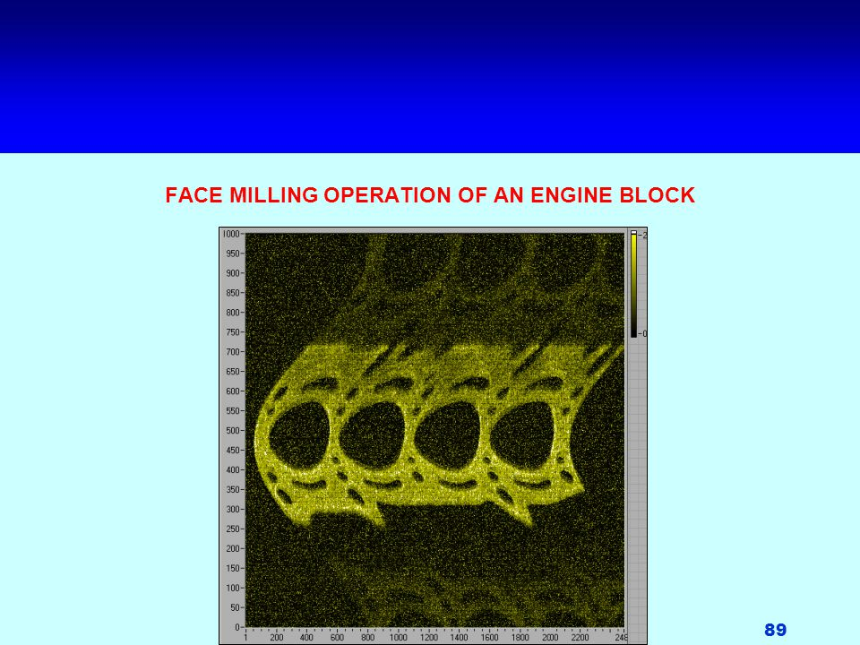 89 FACE MILLING OPERATION OF AN ENGINE BLOCK
