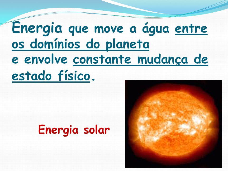 Energia que move a água entre os domínios do planeta e envolve constante mudança de estado físico. Energia solar