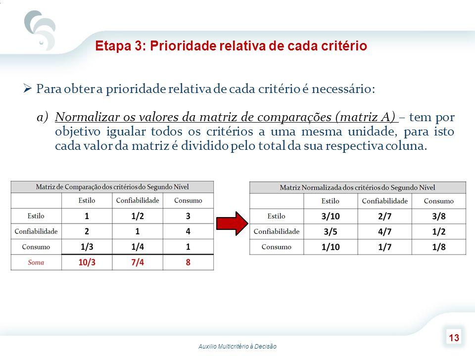 Auxilio Multicritério à Decisão 13 Etapa 3: Prioridade relativa de cada critério Para obter a prioridade relativa de cada critério é necessário: a)Nor