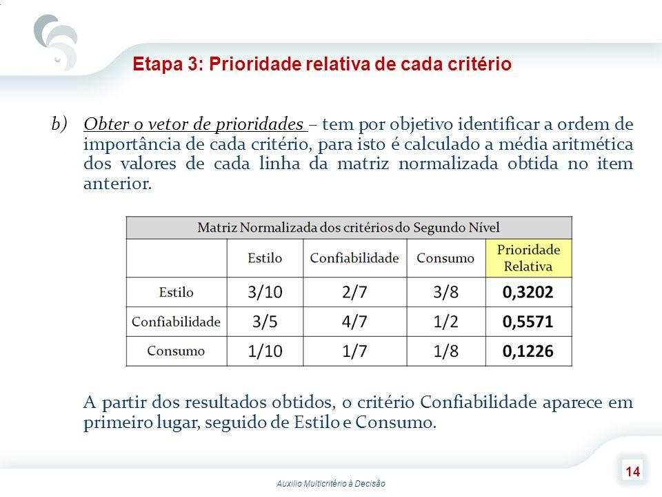 Auxilio Multicritério à Decisão 14 Etapa 3: Prioridade relativa de cada critério b)Obter o vetor de prioridades – tem por objetivo identificar a ordem