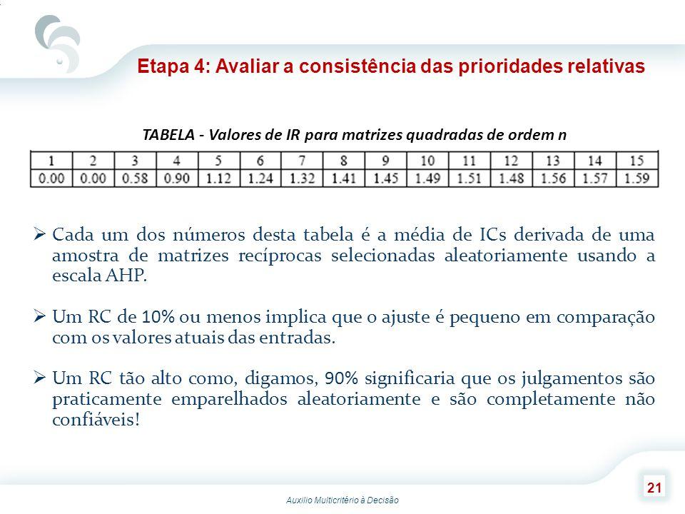 Auxilio Multicritério à Decisão 21 Cada um dos números desta tabela é a média de ICs derivada de uma amostra de matrizes recíprocas selecionadas aleat
