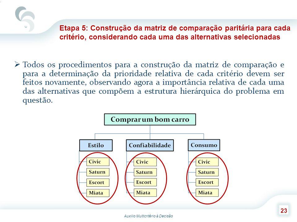 Auxilio Multicritério à Decisão 23 Todos os procedimentos para a construção da matriz de comparação e para a determinação da prioridade relativa de ca