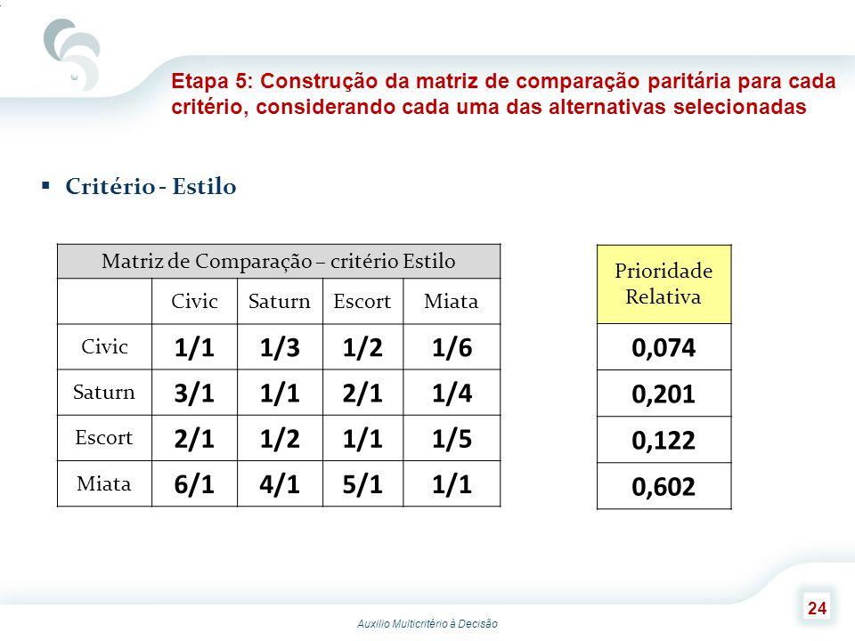 Auxilio Multicritério à Decisão 24 Critério - Estilo Etapa 5: Construção da matriz de comparação paritária para cada critério, considerando cada uma d