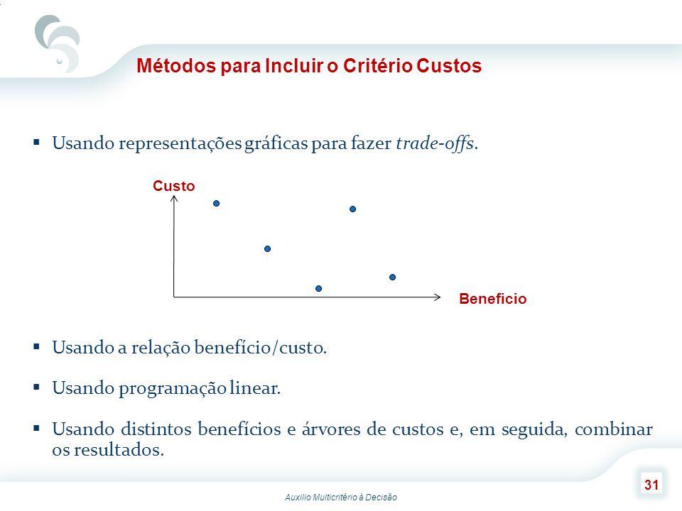 Auxilio Multicritério à Decisão 31 Métodos para Incluir o Critério Custos Usando representações gráficas para fazer trade-offs. Usando a relação benef