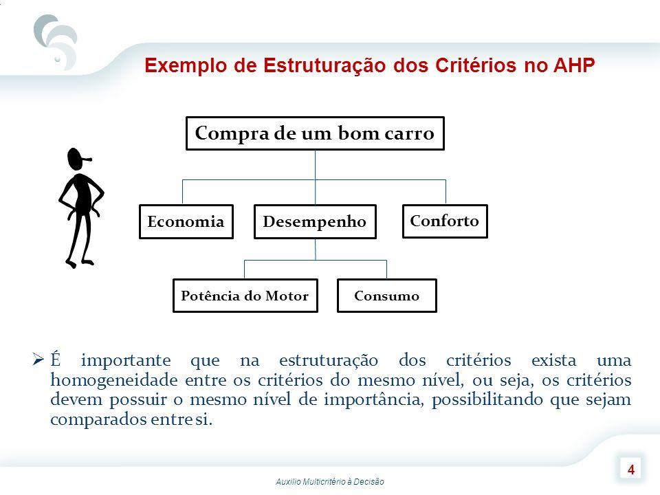 Auxilio Multicritério à Decisão 4 Exemplo de Estruturação dos Critérios no AHP É importante que na estruturação dos critérios exista uma homogeneidade
