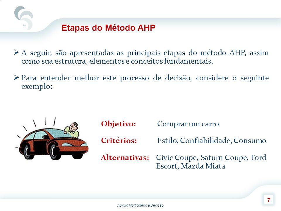 Auxilio Multicritério à Decisão 7 Etapas do Método AHP A seguir, são apresentadas as principais etapas do método AHP, assim como sua estrutura, elemen