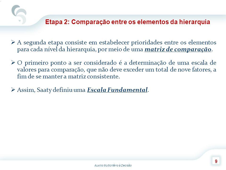 Auxilio Multicritério à Decisão 9 Etapa 2: Comparação entre os elementos da hierarquia A segunda etapa consiste em estabelecer prioridades entre os el