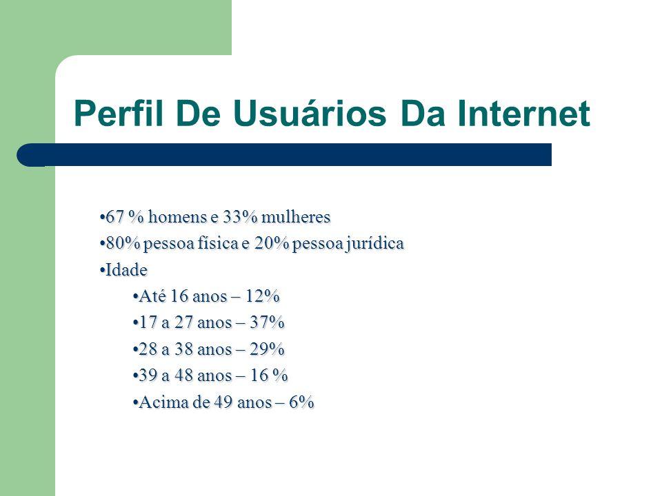 Números Na Internet UsuáriosUsuários Em maio de 2002 havia 580,7 milhões de internautas no mundo. No Brasil, somos em 23 milhões de internautas. (Font