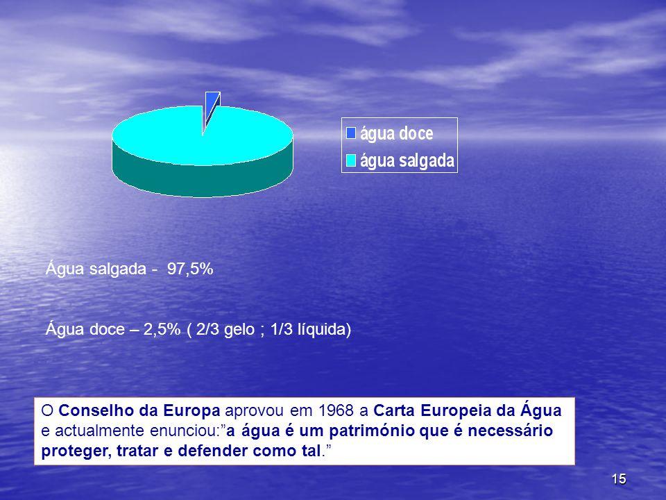 15 Água salgada - 97,5% Água doce – 2,5% ( 2/3 gelo ; 1/3 líquida) O Conselho da Europa aprovou em 1968 a Carta Europeia da Água e actualmente enuncio