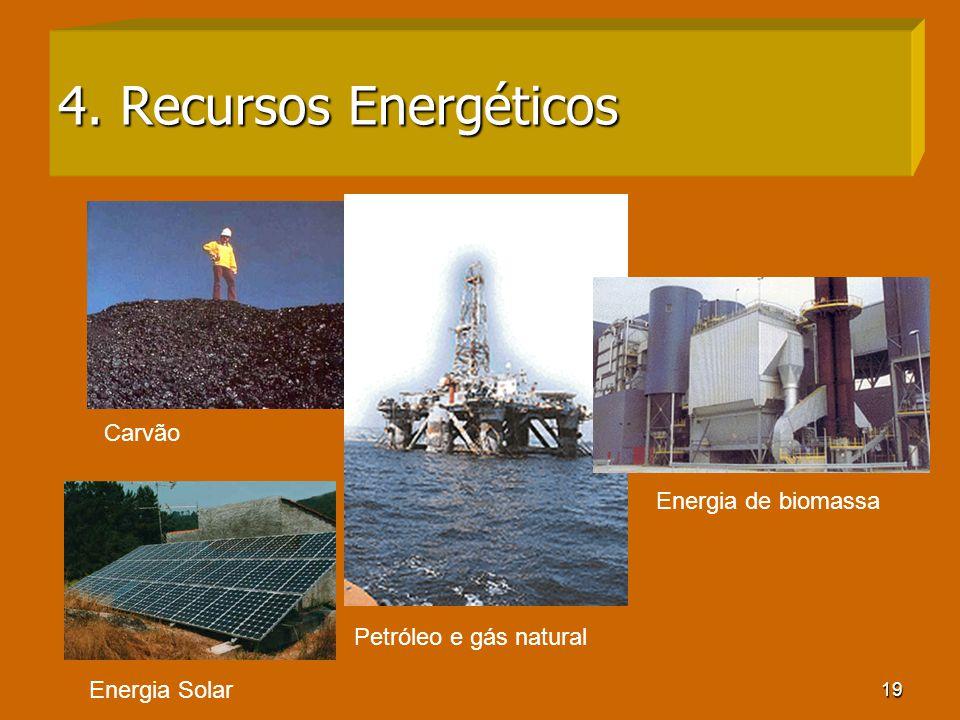 19 4. Recursos Energéticos Carvão Petróleo e gás natural Energia Solar Energia de biomassa