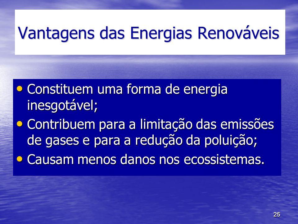 25 Vantagens das Energias Renováveis Constituem uma forma de energia inesgotável; Contribuem para a limitação das emissões de gases e para a redução d