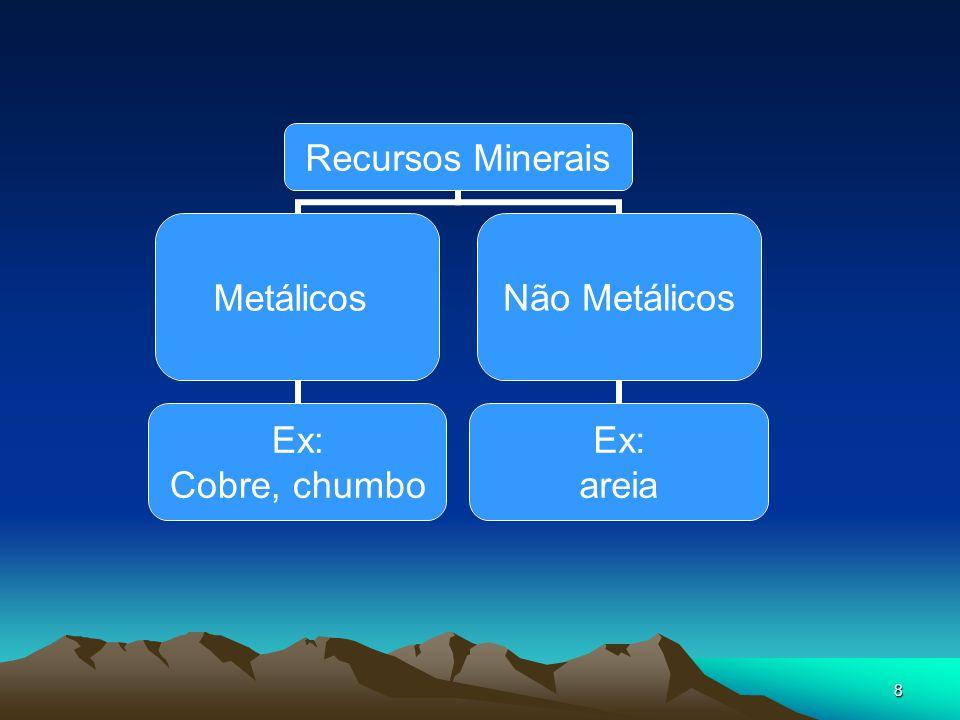 8 Metálicos Ex: Cobre, chumbo Não Metálicos Ex: areia