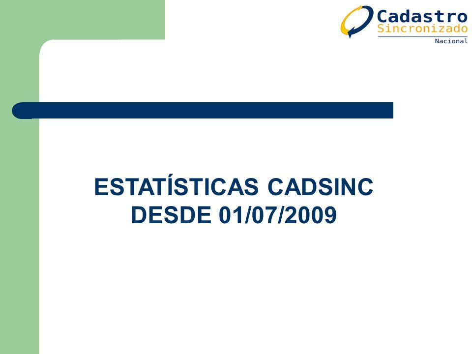ESTATÍSTICAS CADSINC DESDE 01/07/2009