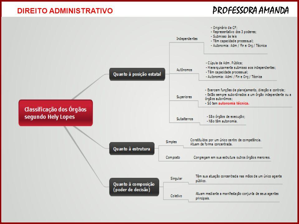 11 DIREITO ADMINISTRATIVO PROFESSORA AMANDA