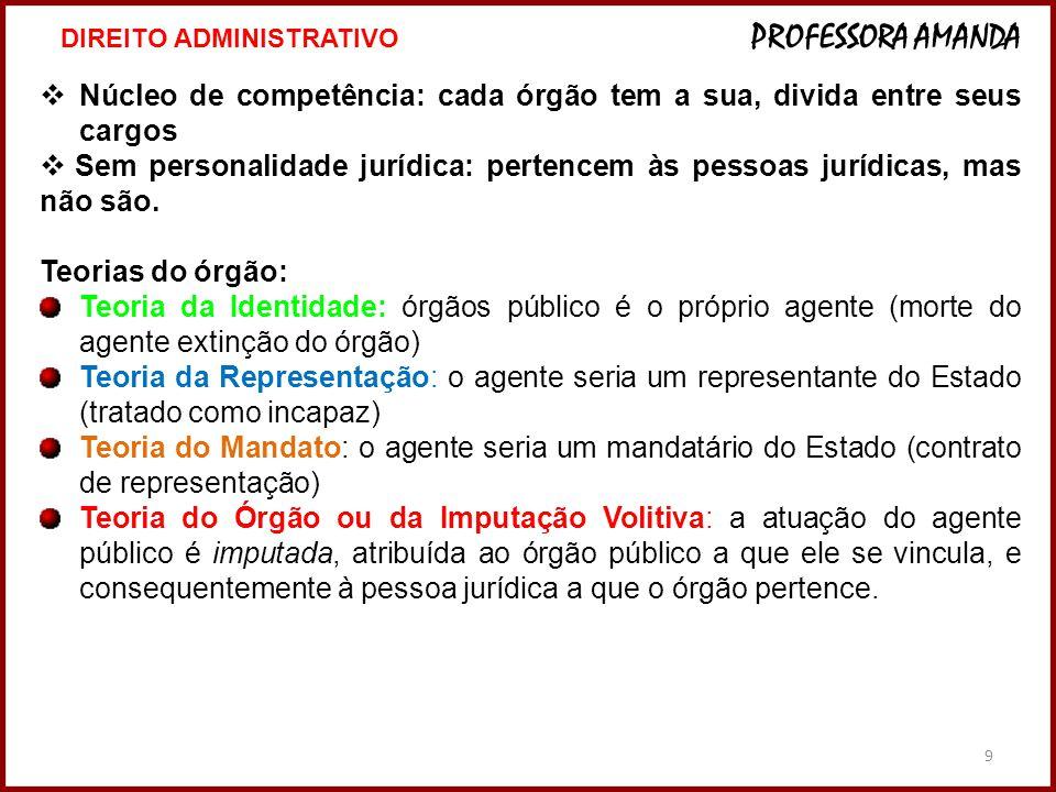 20 3ª) EMPRESA PÚBLICA: Tem personalidade jurídica de direito privado (regime de direito privado); Responsabilidade pode ser objetiva ou subjetiva (art.