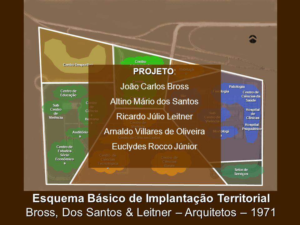 Esquema Básico de Implantação Territorial Bross, Dos Santos & Leitner – Arquitetos – 1971 Habitaçã o Centro de Ciências Exatas Sub Centro de Vivência