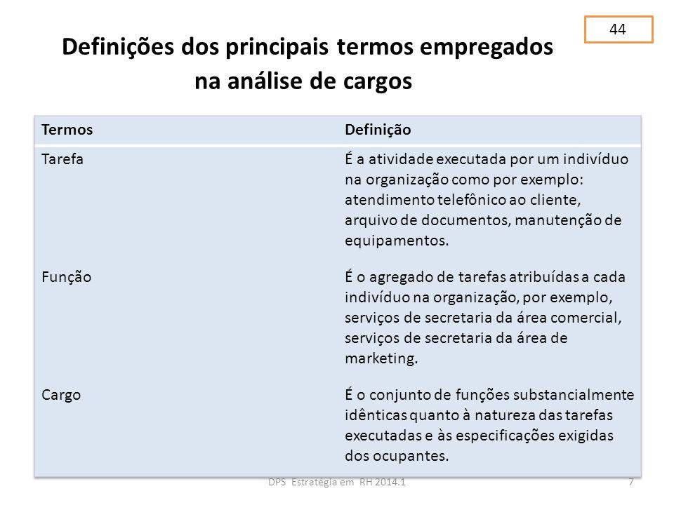 Definições dos principais termos empregados na análise de cargos 44 7DPS Estratégia em RH 2014.1