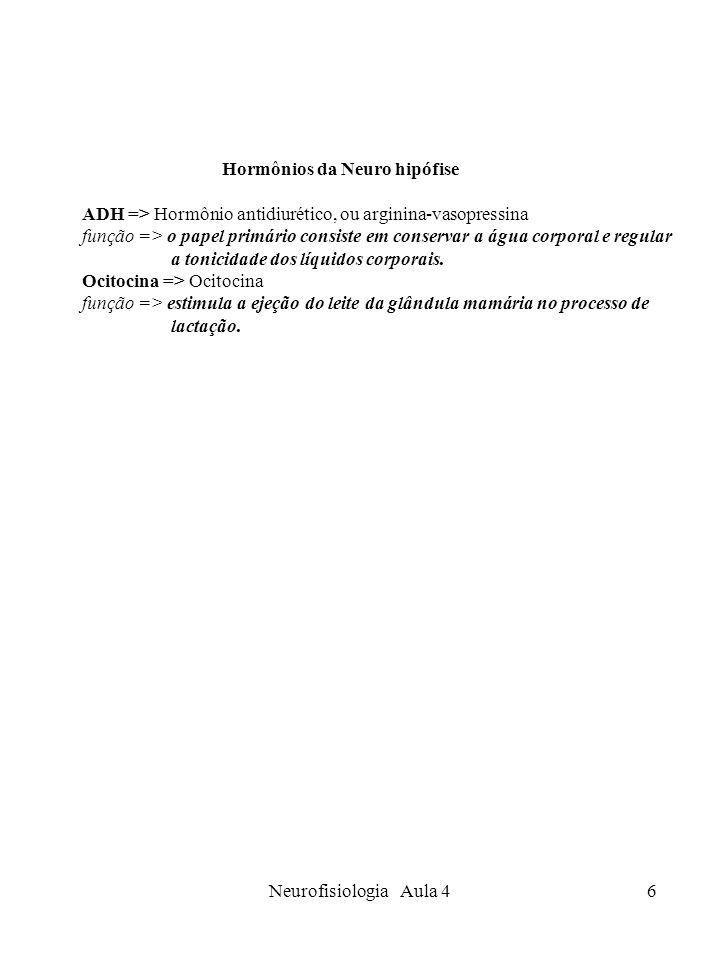 Neurofisiologia Aula 46 Hormônios da Neuro hipófise ADH => Hormônio antidiurético, ou arginina-vasopressina função => o papel primário consiste em con