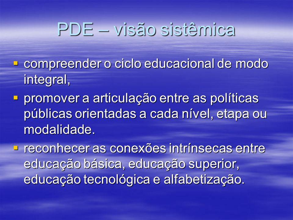 PDE – visão sistêmica compreender o ciclo educacional de modo integral, compreender o ciclo educacional de modo integral, promover a articulação entre as políticas públicas orientadas a cada nível, etapa ou modalidade.