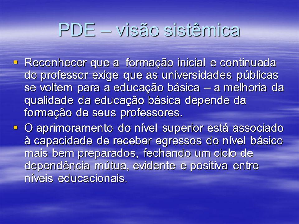 PDE – visão sistêmica Reconhecer que a formação inicial e continuada do professor exige que as universidades públicas se voltem para a educação básica