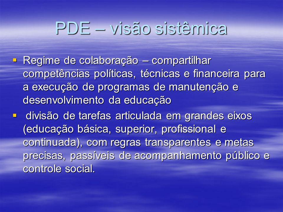 PDE – visão sistêmica Regime de colaboração – compartilhar competências políticas, técnicas e financeira para a execução de programas de manutenção e