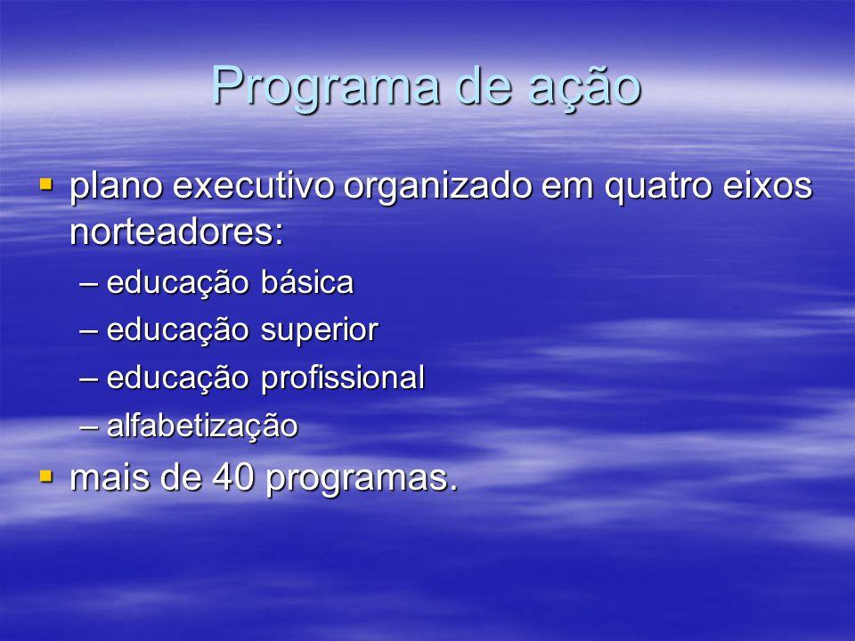 Programa de ação plano executivo organizado em quatro eixos norteadores: plano executivo organizado em quatro eixos norteadores: –educação básica –educação superior –educação profissional –alfabetização mais de 40 programas.
