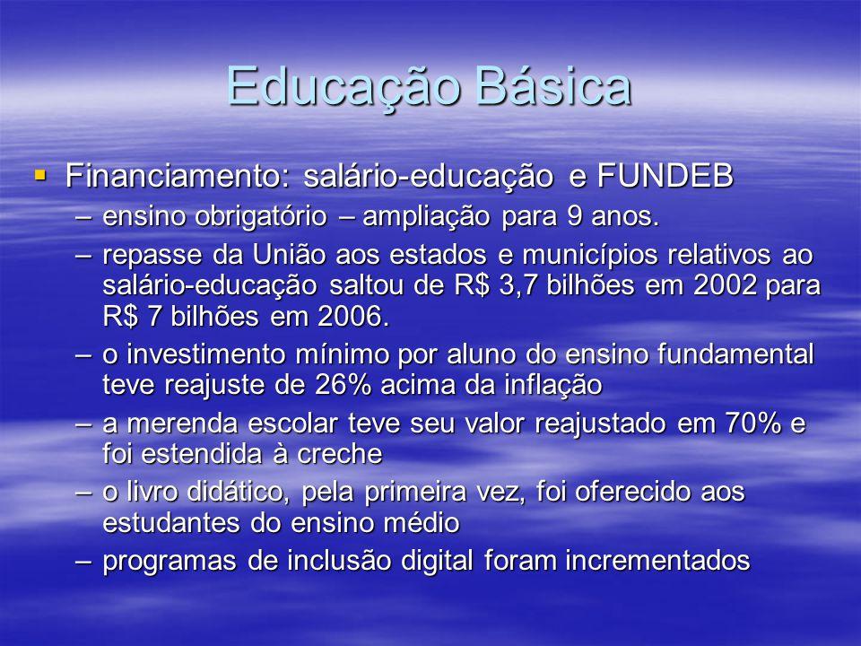 Educação Básica Financiamento: salário-educação e FUNDEB Financiamento: salário-educação e FUNDEB –ensino obrigatório – ampliação para 9 anos. –repass