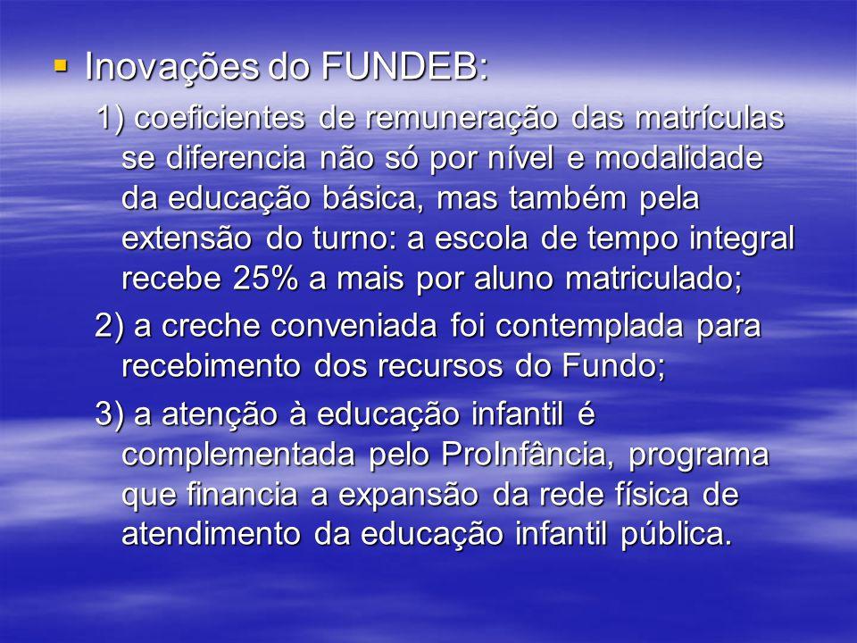 Inovações do FUNDEB: Inovações do FUNDEB: 1) coeficientes de remuneração das matrículas se diferencia não só por nível e modalidade da educação básica
