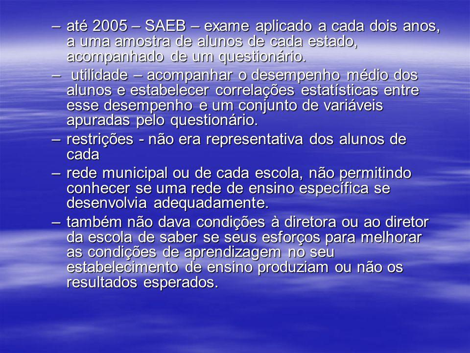 –até 2005 – SAEB – exame aplicado a cada dois anos, a uma amostra de alunos de cada estado, acompanhado de um questionário. – utilidade – acompanhar o
