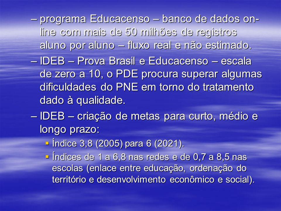 –programa Educacenso – banco de dados on- line com mais de 50 milhões de registros aluno por aluno – fluxo real e não estimado. –IDEB – Prova Brasil e