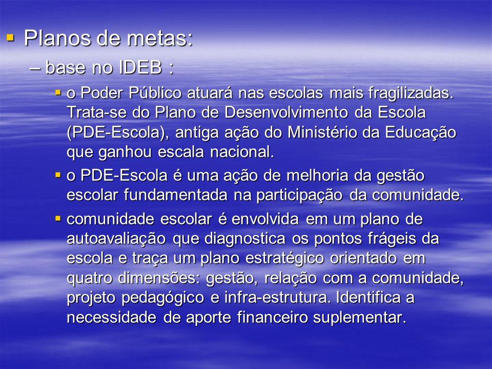 Planos de metas: Planos de metas: –base no IDEB : o Poder Público atuará nas escolas mais fragilizadas. Trata-se do Plano de Desenvolvimento da Escola