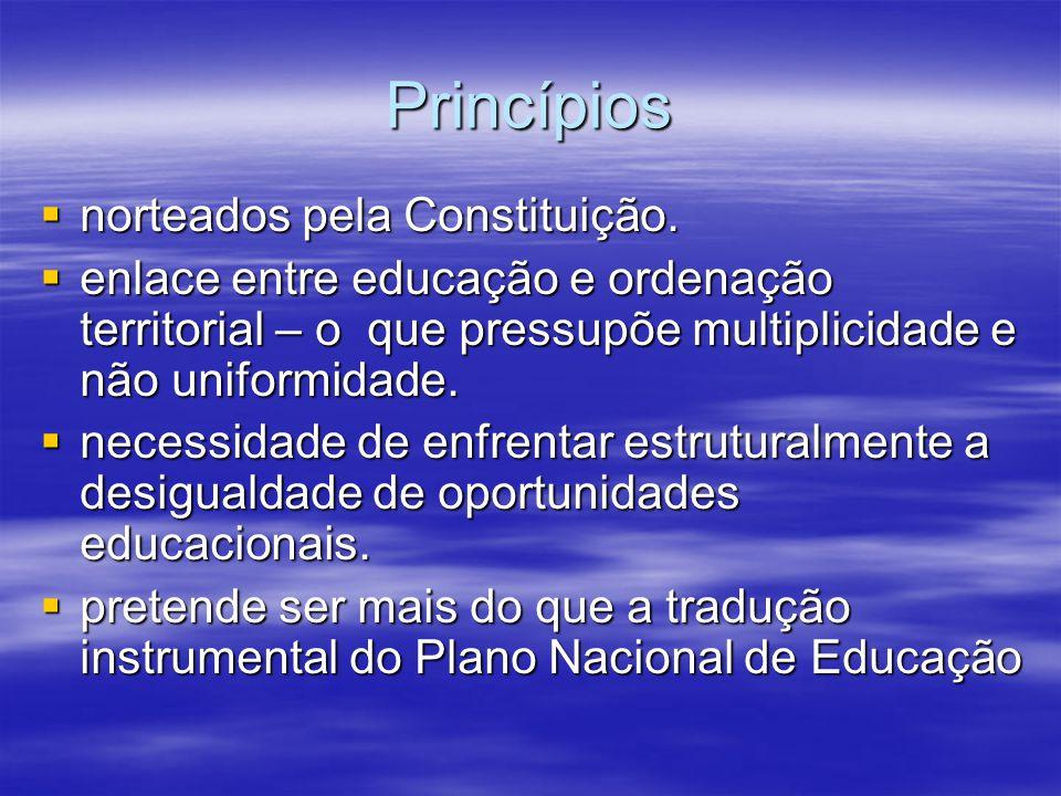Princípios norteados pela Constituição. norteados pela Constituição. enlace entre educação e ordenação territorial – o que pressupõe multiplicidade e