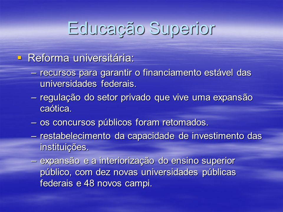 Educação Superior Reforma universitária: Reforma universitária: –recursos para garantir o financiamento estável das universidades federais. –regulação